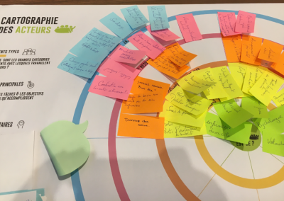 le blic design thinking projet collaboratif intelligence collective visualisation